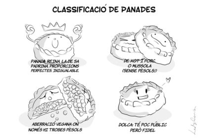 Classificació de panades